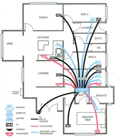 Network_diagram.7165729_std wiring diagram for home network readingrat net home network wiring diagram at panicattacktreatment.co